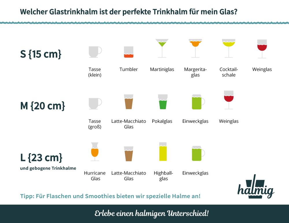 Größenratgeber für Glasstrohhalme